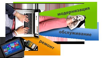 Ремонт, обслуживание и модернизация ноутбуков — «Компью-помощь»